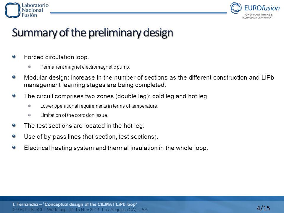 15/15 I.Fernández – Conceptual design of the CIEMAT LiPb loop 2 nd EU-US DCLL Workshop.