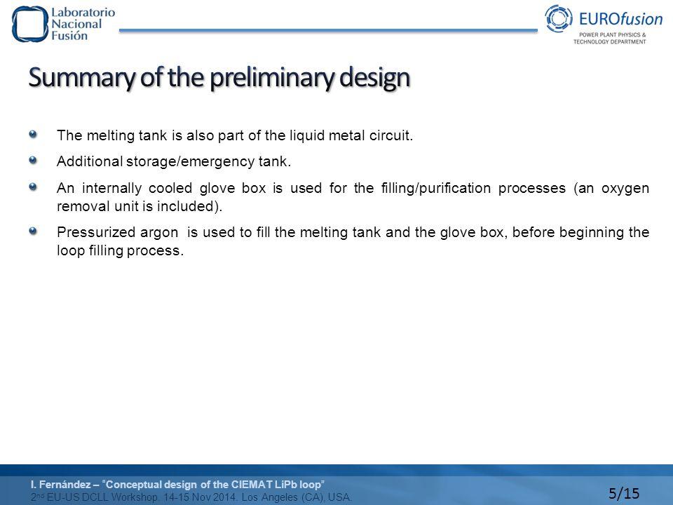 6/15 I.Fernández – Conceptual design of the CIEMAT LiPb loop 2 nd EU-US DCLL Workshop.