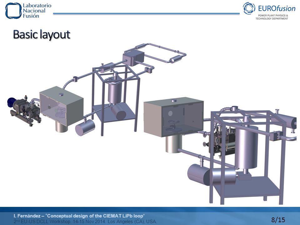 9/15 I.Fernández – Conceptual design of the CIEMAT LiPb loop 2 nd EU-US DCLL Workshop.