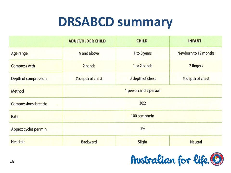 DRSABCD summary 18