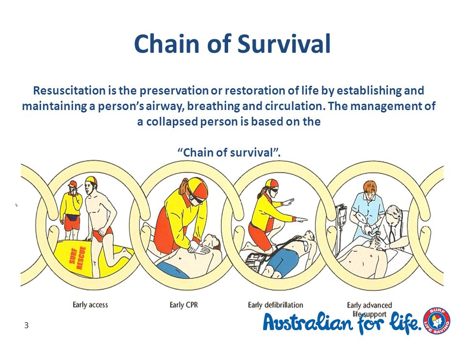 Chain of Survival 3 Resuscitation is the preservation or restoration of life by establishing and maintaining a person's airway, breathing and circulat