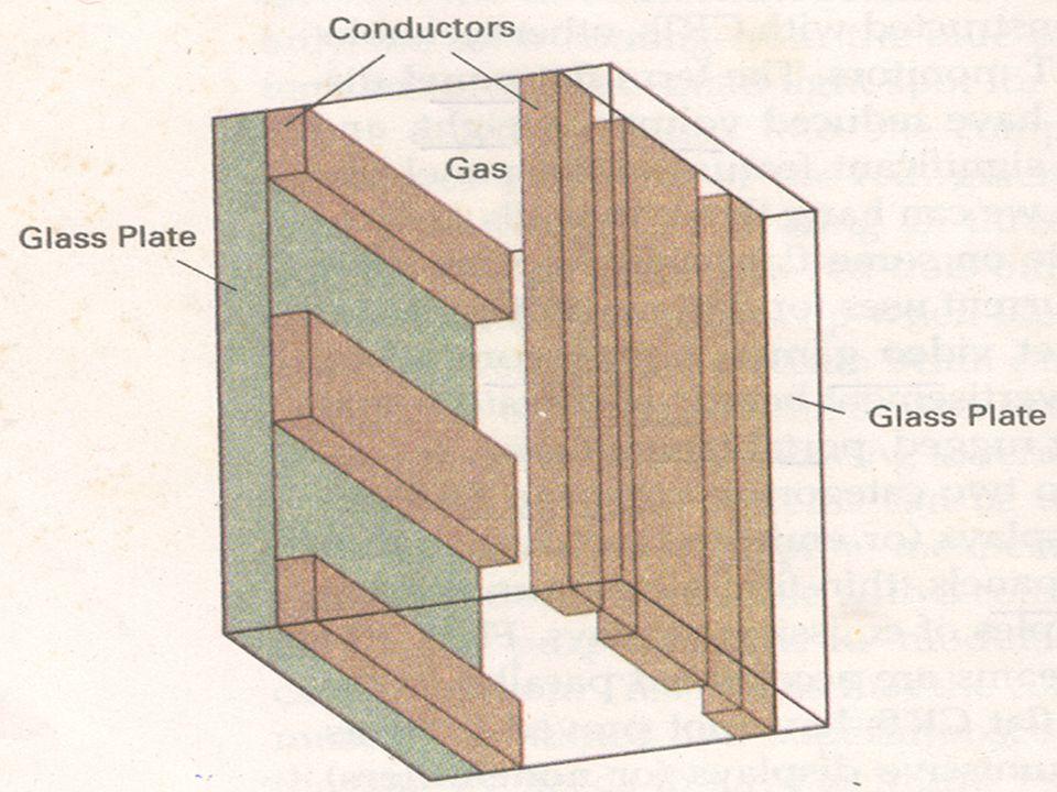 Plasma panels