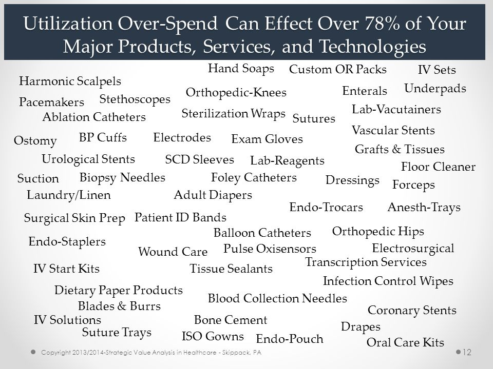 Copyright 2013/2014-Strategic Value Analysis in Healthcare - Skippack, PA 12 Utilization Over-Spend Can Effect Over 78% of Your Major Products, Servic