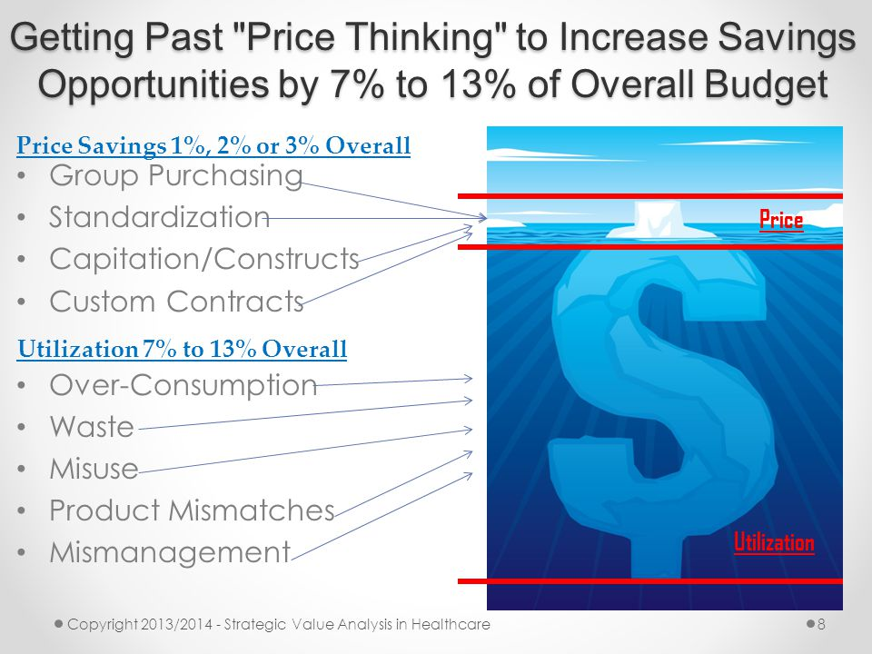 Getting Past Price Thinking to Increase Savings Opportunities by 7% to 13% of Overall Budget Group Purchasing Standardization Capitation/Constructs Custom Contracts Over-Consumption Waste Misuse Product Mismatches Mismanagement Copyright 2013/2014 - Strategic Value Analysis in Healthcare8 Price Savings 1%, 2% or 3% Overall Utilization 7% to 13% Overall Price Utilization