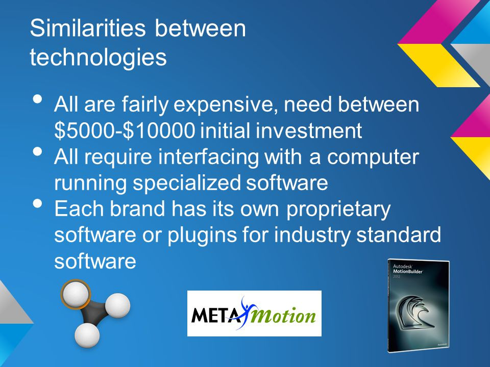 Similarities between technologies All are fairly expensive, need between $5000-$10000 initial investment All require interfacing with a computer running specialized software Each brand has its own proprietary software or plugins for industry standard software