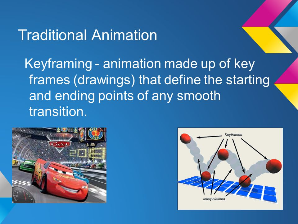 Traditional Animation Keyframing - animation made up of key frames (drawings) that define the starting and ending points of any smooth transition.