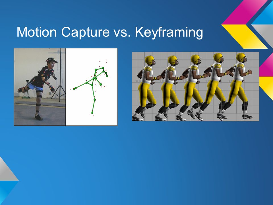 Facial Motion Capture Markerless motion capture: http://www.youtube.com/watch?v=7bX0qp sLfpE http://www.youtube.com/watch?v=7bX0qp sLfpE Mixamo recently released Face Plus for Unity - capture face data with only a webcam.