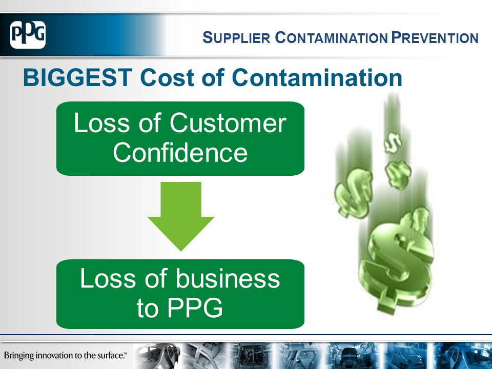 BIGGEST Cost of Contamination Loss of Customer Confidence Loss of business to PPG S UPPLIER C ONTAMINATION P REVENTION