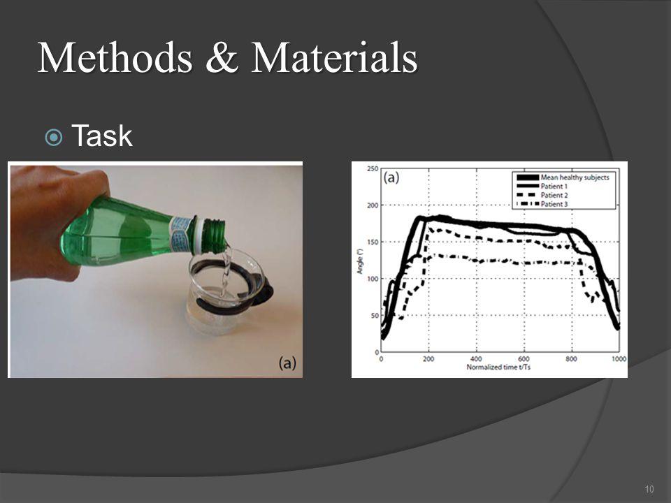  Task Methods & Materials 10