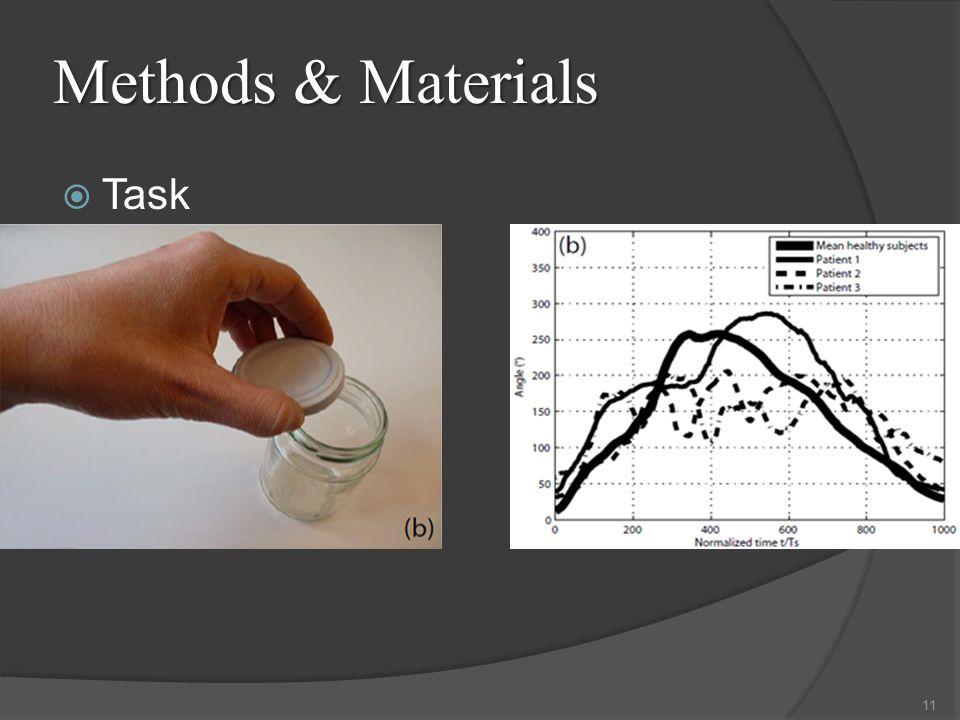  Task Methods & Materials 11