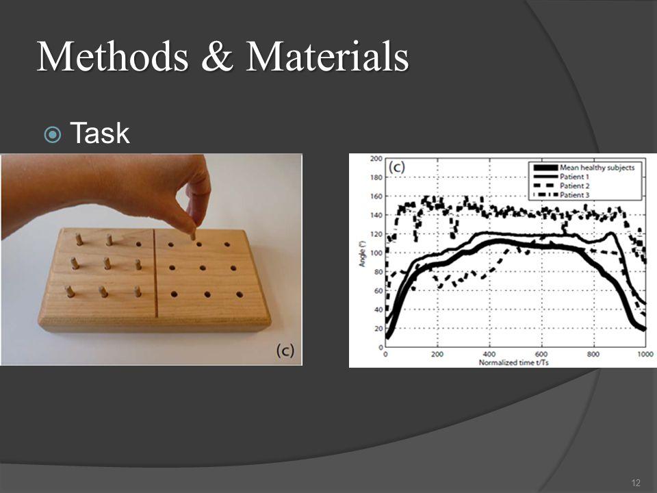 Methods & Materials  Task 12