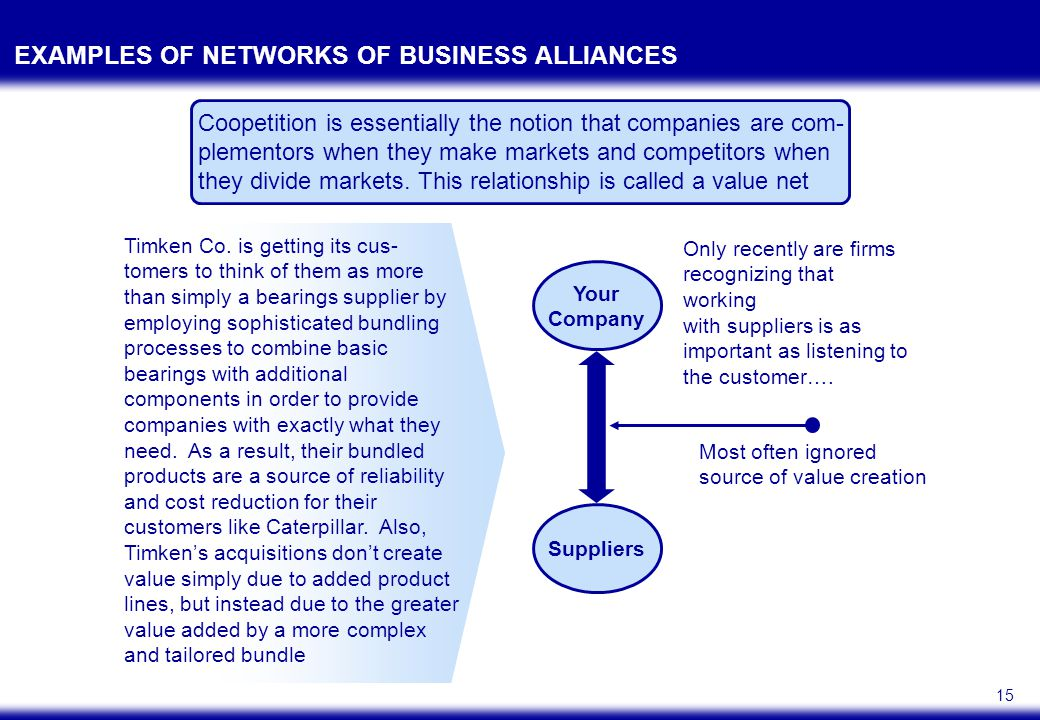 15 EXAMPLES OF NETWORKS OF BUSINESS ALLIANCES Coopetition is essentially the notion that companies are com- plementors when they make markets and competitors when they divide markets.