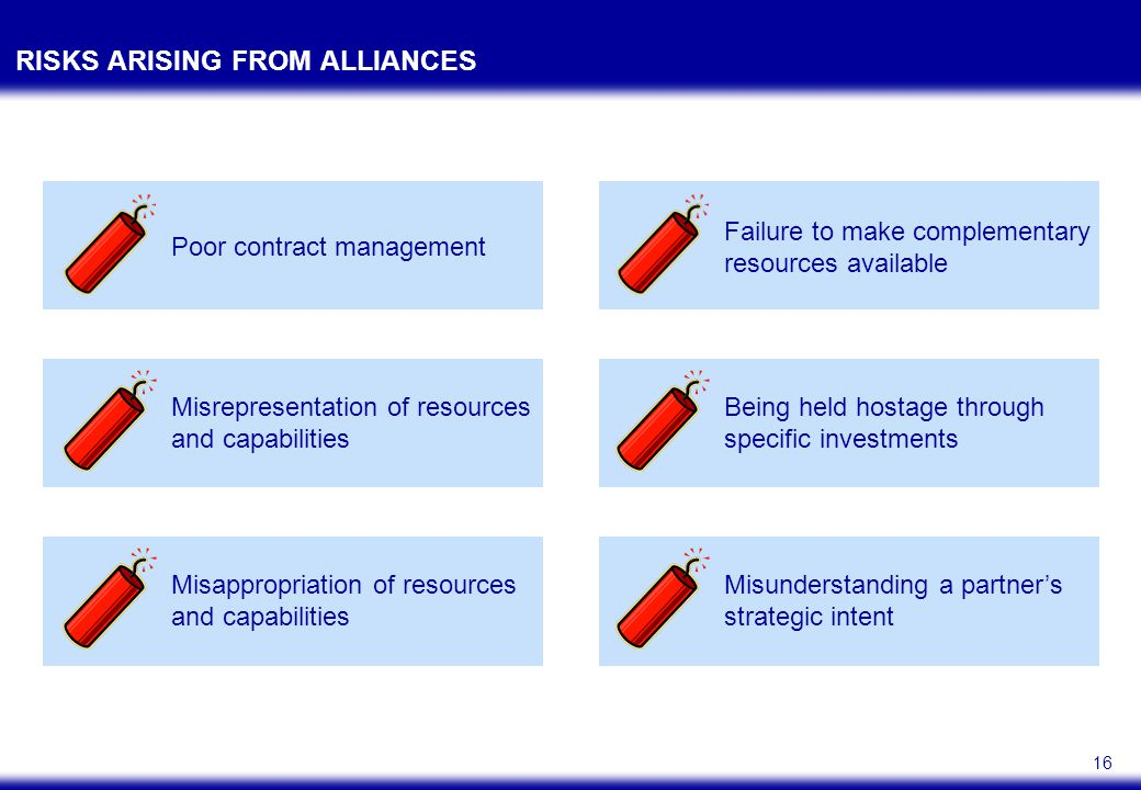16 RISKS ARISING FROM ALLIANCES Poor contract management Failure to make complementary resources available Misrepresentation of resources and capabilities Being held hostage through specific investments Misappropriation of resources and capabilities Misunderstanding a partner's strategic intent