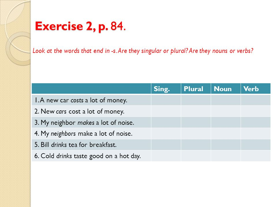 Exercise 2, p.84. Add -s or - es to the given words to make them plural.