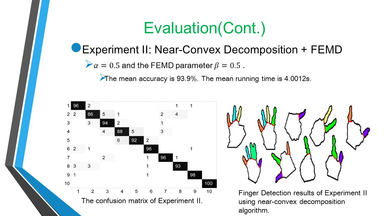 Evaluation(Cont.) Finger Detection results of Experiment II using near-convex decomposition algorithm. The confusion matrix of Experiment II.