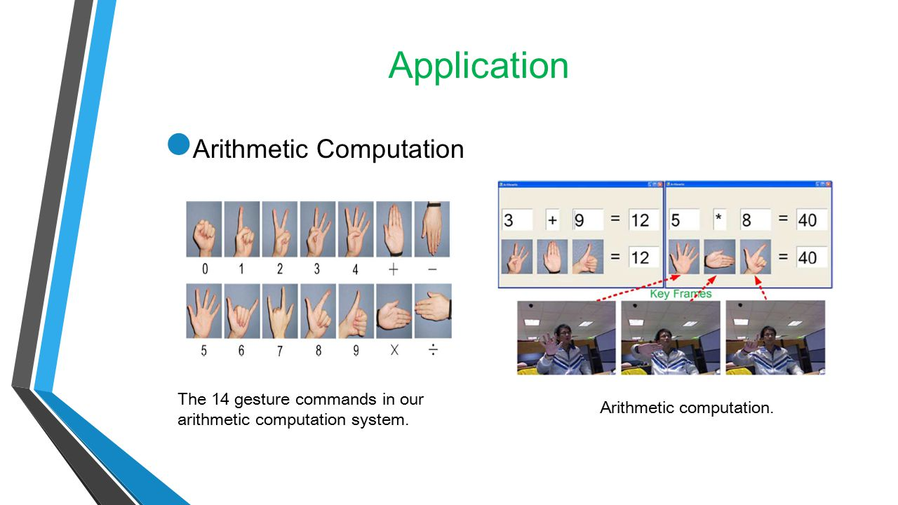 Application Arithmetic Computation The 14 gesture commands in our arithmetic computation system. Arithmetic computation.