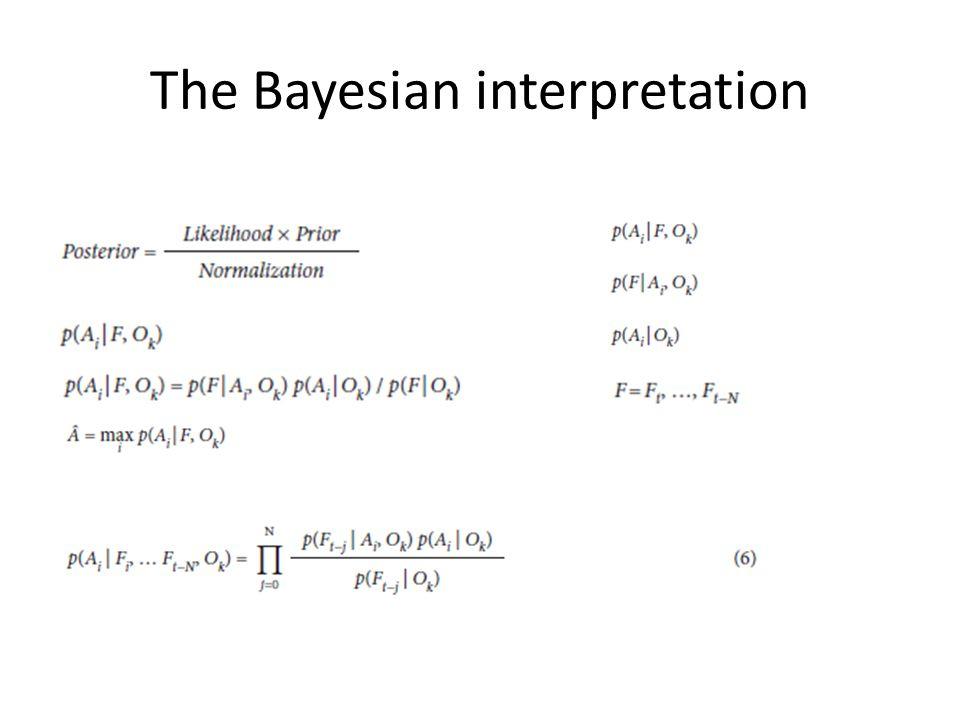 The Bayesian interpretation