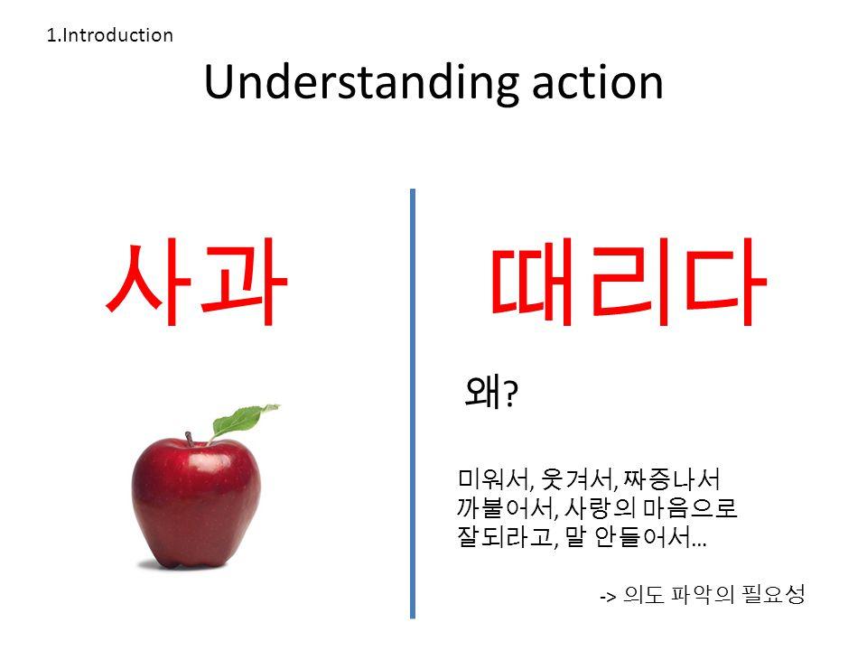 Understanding action 1.Introduction 사과때리다 왜 왜.