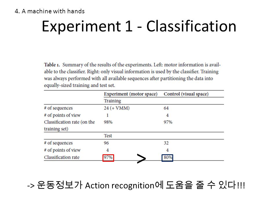 Experiment 1 - Classification 4. A machine with hands > -> 운동정보가 Action recognition 에 도움을 줄 수 있다 !!!
