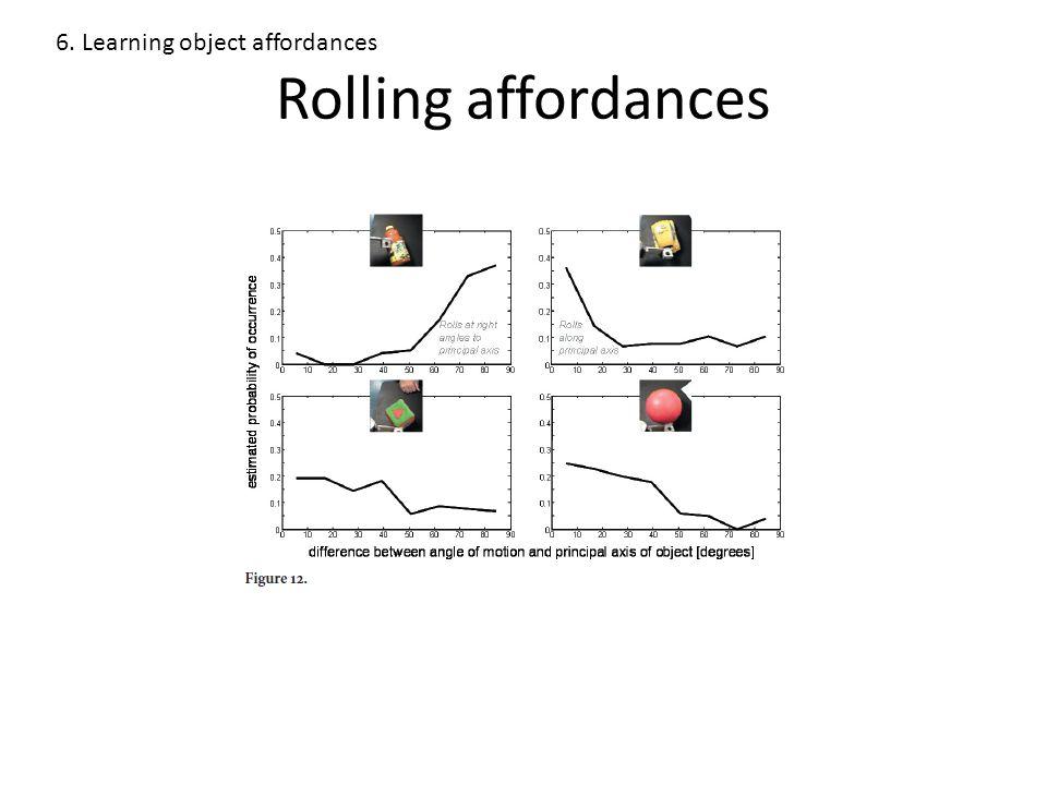 6. Learning object affordances Rolling affordances