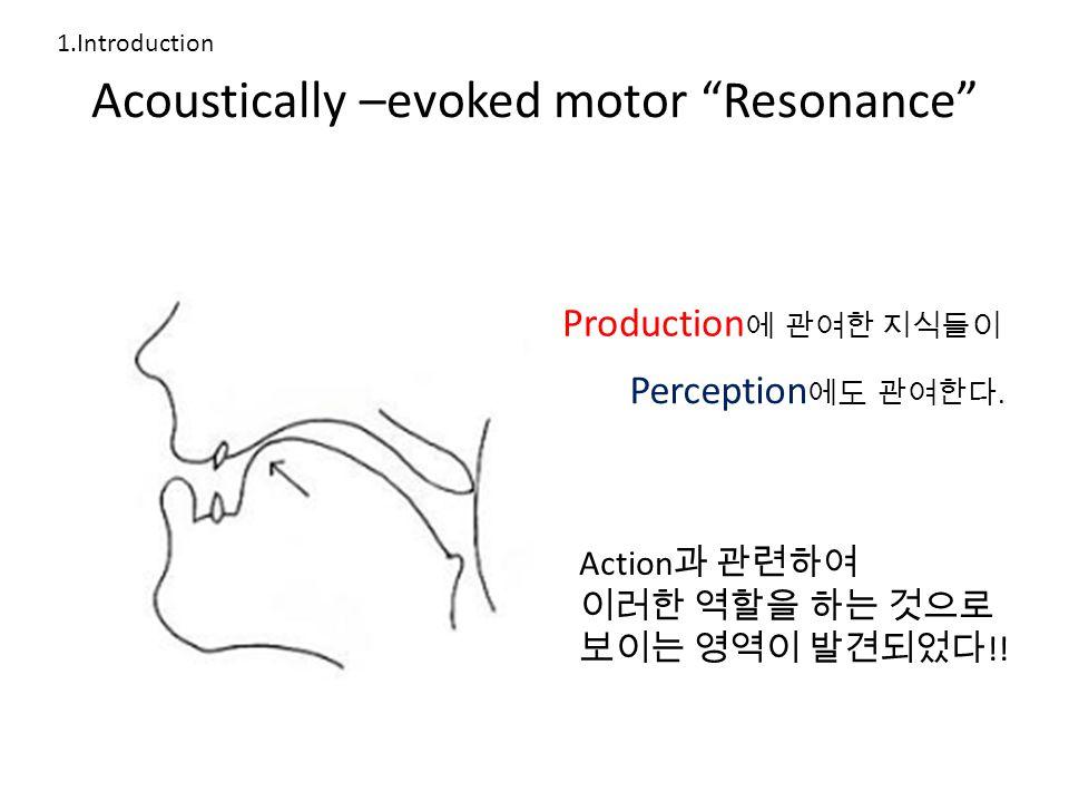 Acoustically –evoked motor Resonance 1.Introduction Perception 에도 관여한다.