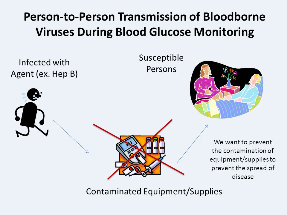 Person-to-Person Transmission of Bloodborne Viruses During Blood Glucose Monitoring Infected with Agent (ex.