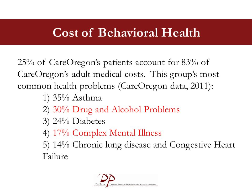 Cost of Behavioral Health 25% of CareOregon's patients account for 83% of CareOregon's adult medical costs.