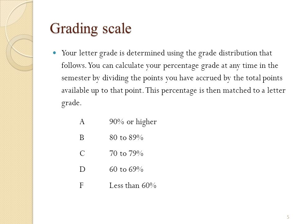 Grading scale Your letter grade is determined using the grade distribution that follows. You can calculate your percentage grade at any time in the se