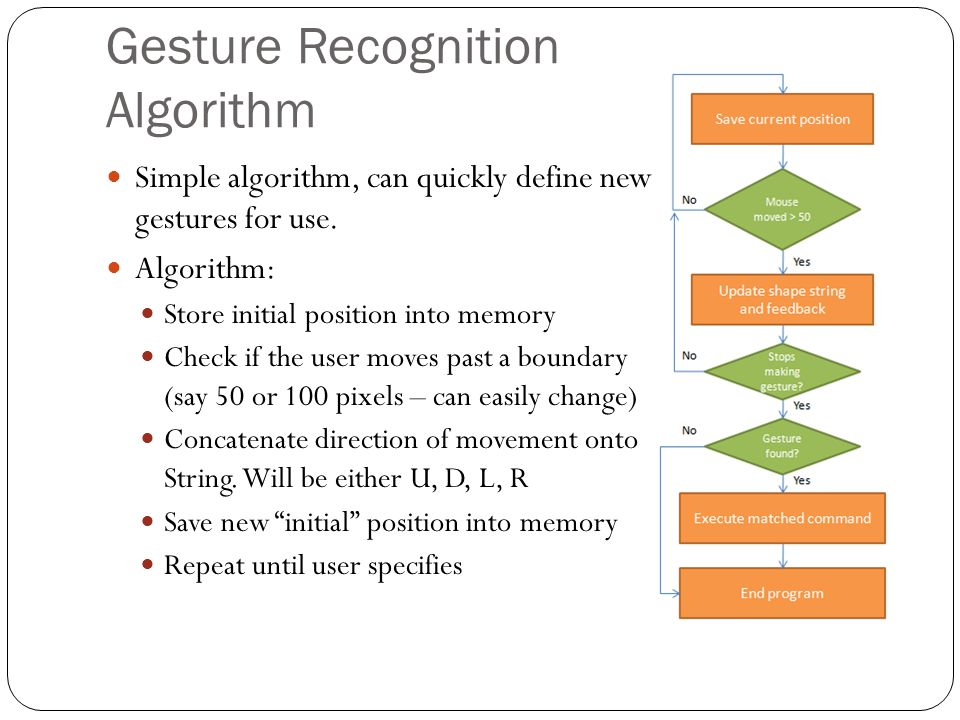 Gesture Recognition Algorithm Simple algorithm, can quickly define new gestures for use.