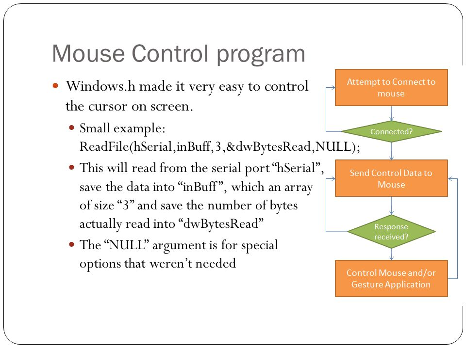 Mouse Control program Windows.h made it very easy to control the cursor on screen.