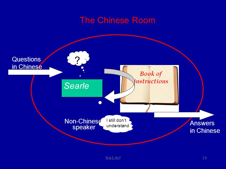 B&LdeJ19 Non-Chinese speaker Questions in Chinese Book of instructions Answers in Chinese The Chinese Room ? I still don't understand Searle