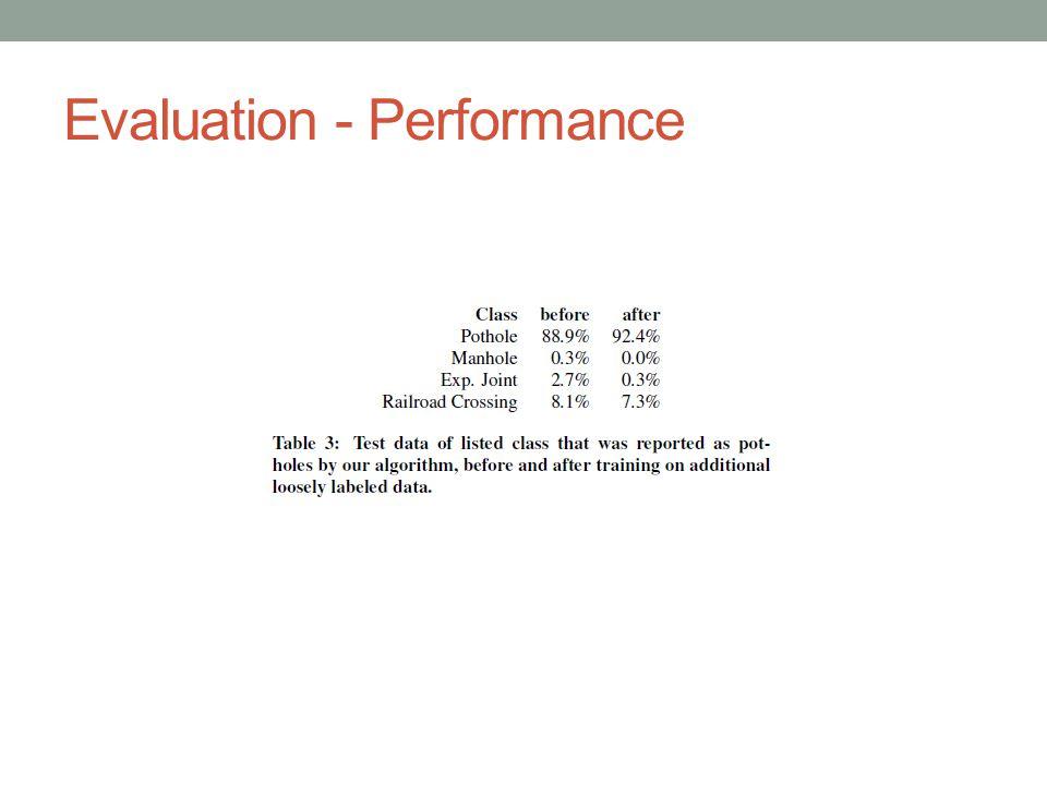 Evaluation - Performance