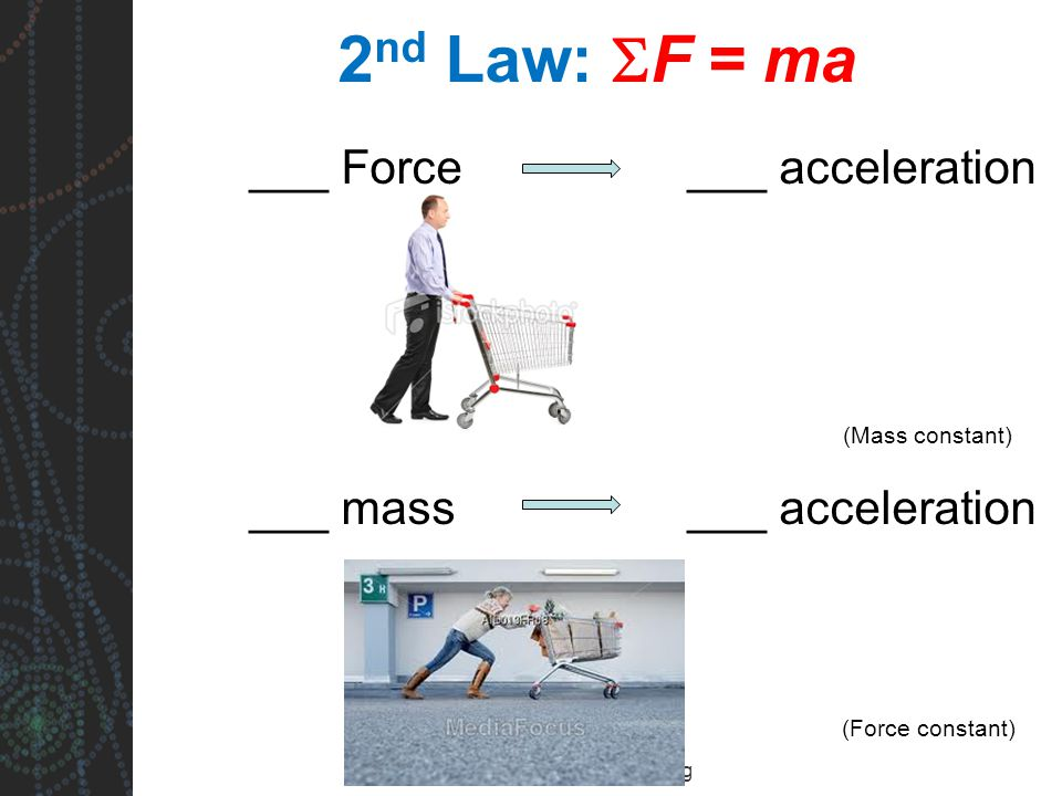 2 nd Law:  F = ma ___ Force ___ acceleration ___ mass ___ acceleration scienceoverdrive.org (Mass constant) (Force constant)