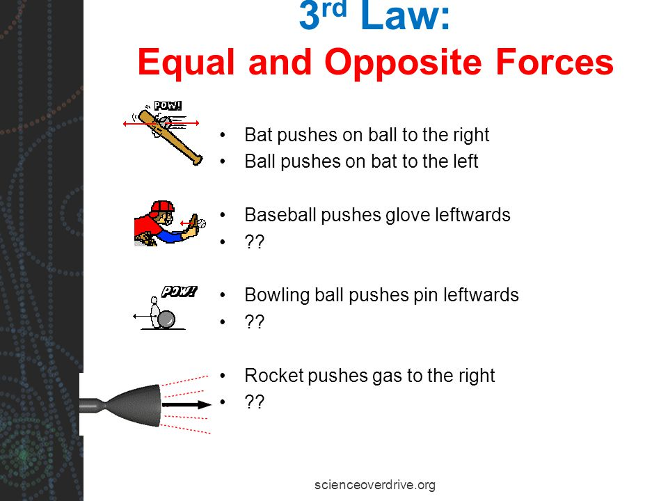 3 rd Law: Equal and Opposite Forces Bat pushes on ball to the right Ball pushes on bat to the left Baseball pushes glove leftwards .
