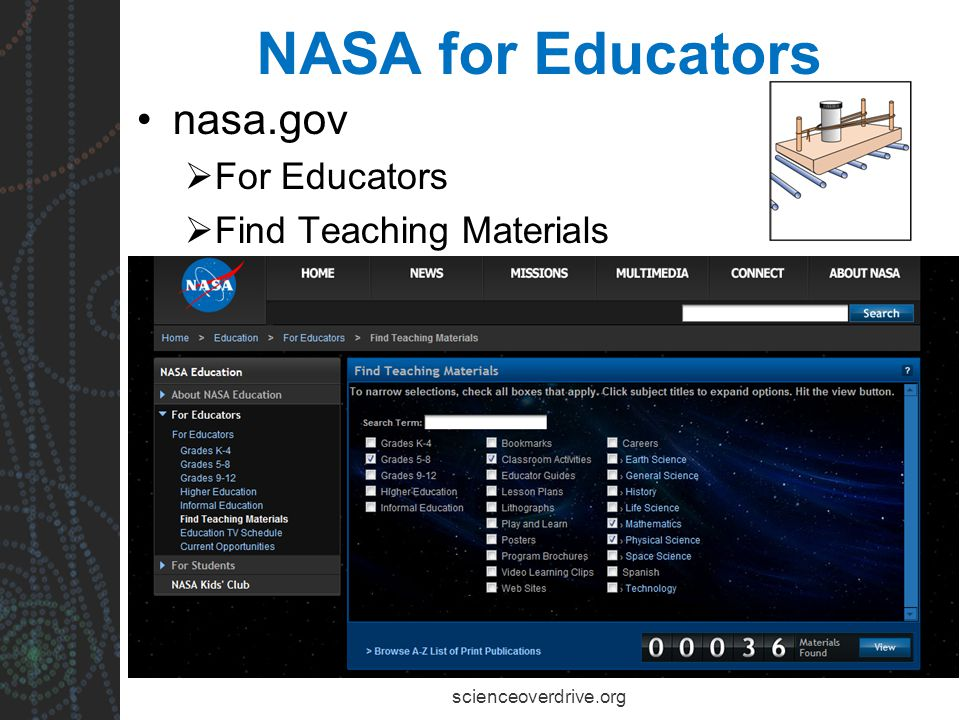 NASA for Educators nasa.gov  For Educators  Find Teaching Materials scienceoverdrive.org