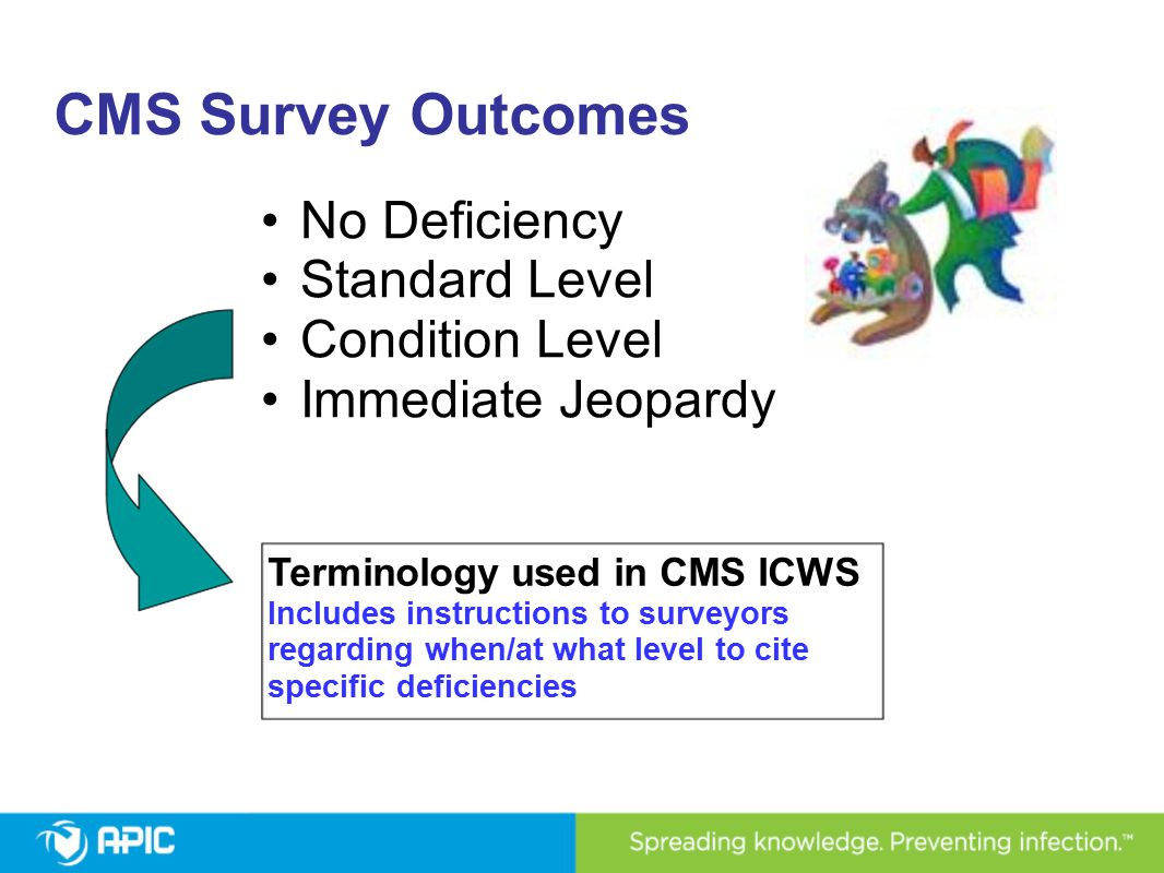 How can we use the ICWS to improve healthcare practices and outcomes?
