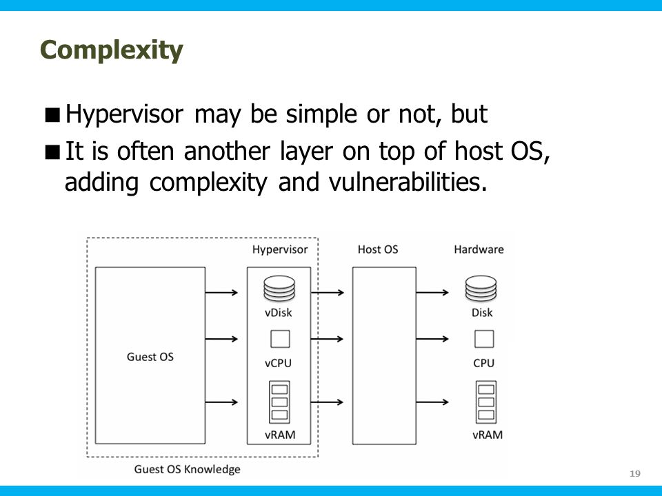 Ohio Information Security Forum Complexity  Hypervisor may be simple or not, but  It is often another layer on top of host OS, adding complexity and vulnerabilities.