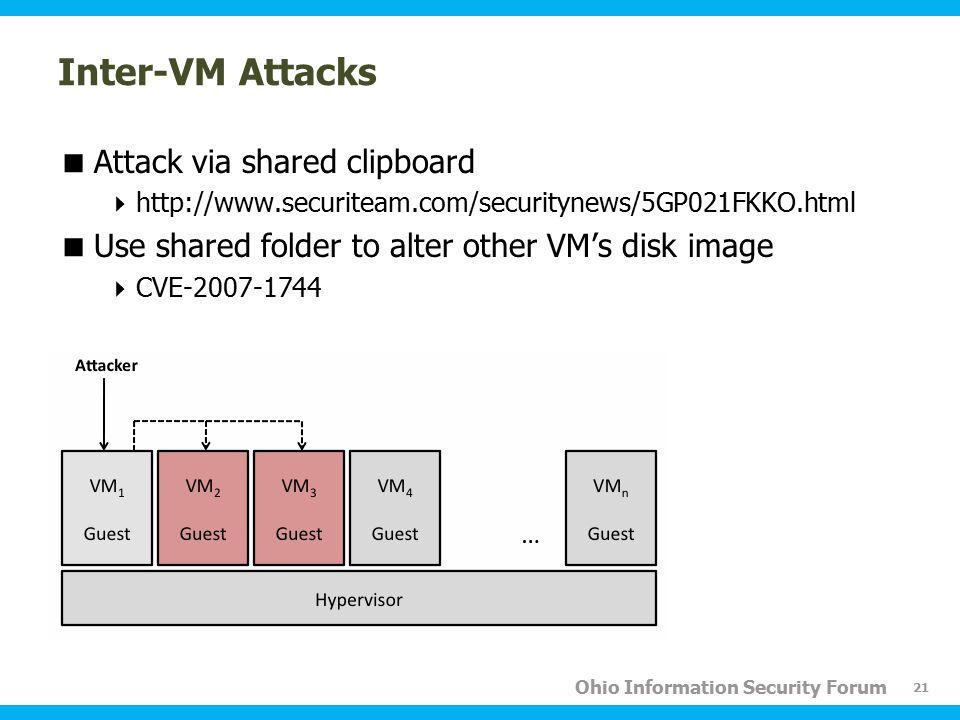 Ohio Information Security Forum Inter-VM Attacks  Attack via shared clipboard  http://www.securiteam.com/securitynews/5GP021FKKO.html  Use shared folder to alter other VM's disk image  CVE-2007-1744 21
