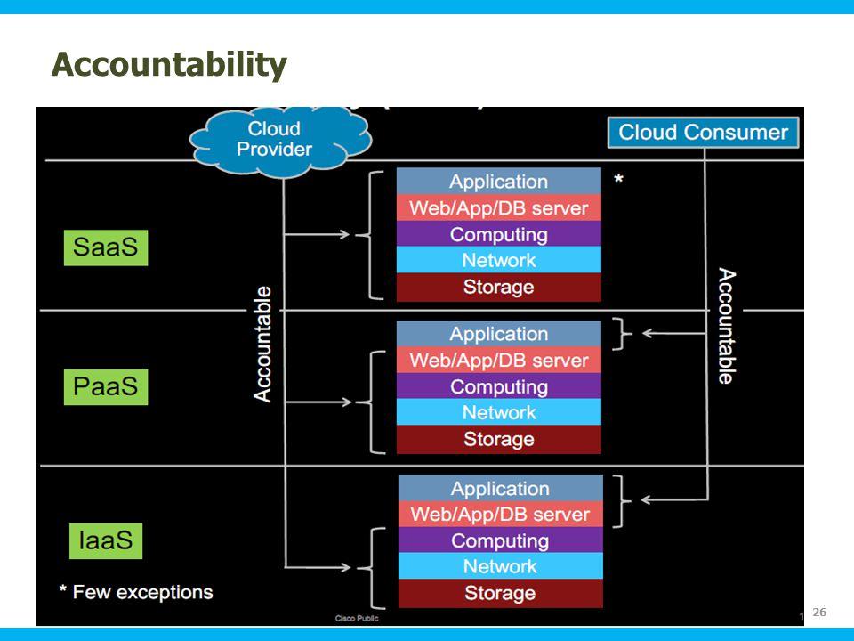 Ohio Information Security Forum Accountability 26