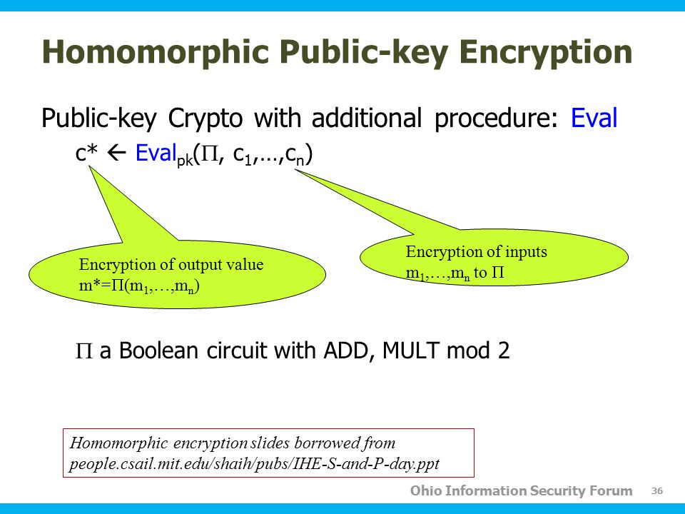 Ohio Information Security Forum Homomorphic Public-key Encryption Public-key Crypto with additional procedure: Eval c*  Eval pk ( , c 1,…,c n )  a Boolean circuit with ADD, MULT mod 2 Encryption of inputs m 1,…,m n to  Encryption of output value m*=  (m 1,…,m n ) Homomorphic encryption slides borrowed from people.csail.mit.edu/shaih/pubs/IHE-S-and-P-day.ppt 36