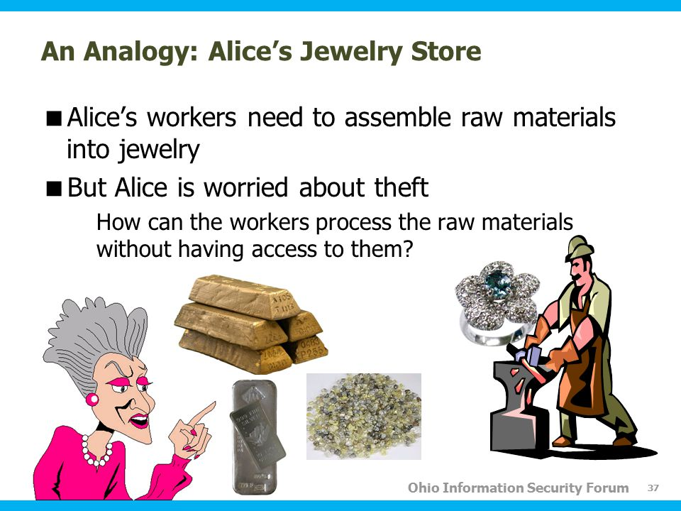 Ohio Information Security Forum An Analogy: Alice's Jewelry Store  Alice's workers need to assemble raw materials into jewelry  But Alice is worried about theft How can the workers process the raw materials without having access to them.