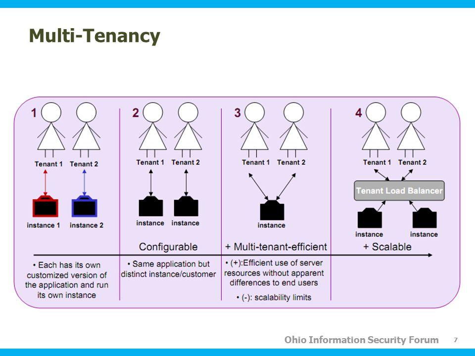 Ohio Information Security Forum Multi-Tenancy 7