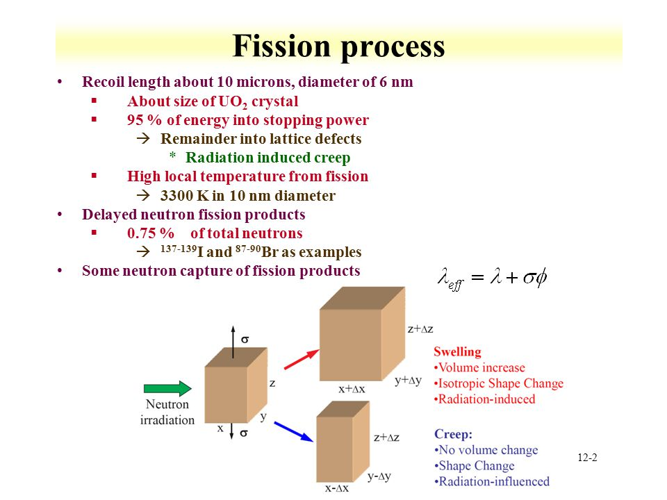12-2 Fission process Recoil length about 10 microns, diameter of 6 nm §About size of UO 2 crystal §95 % of energy into stopping power àRemainder into
