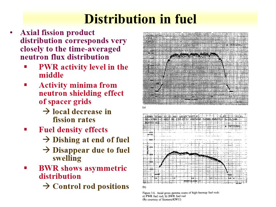 12-8 Distribution in fuel Axial fission product distribution corresponds very closely to the time-averaged neutron flux distribution §PWR activity lev