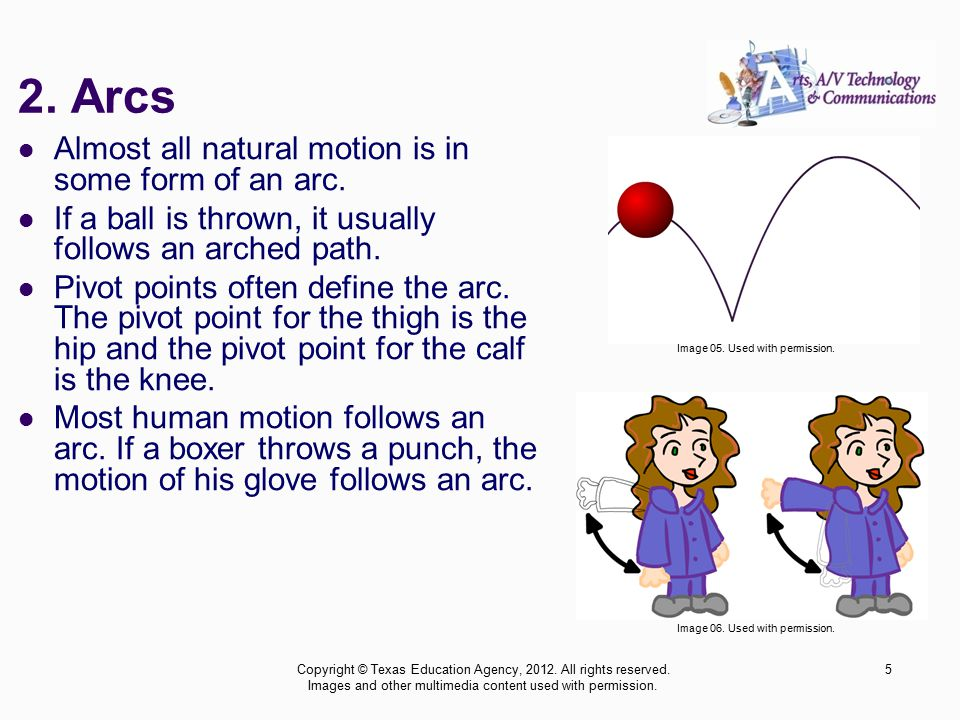Almost all natural motion is in some form of an arc.