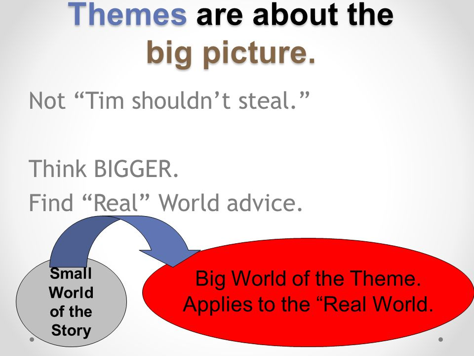 Themes are about the big picture. Not Tim shouldn't steal. Think BIGGER.