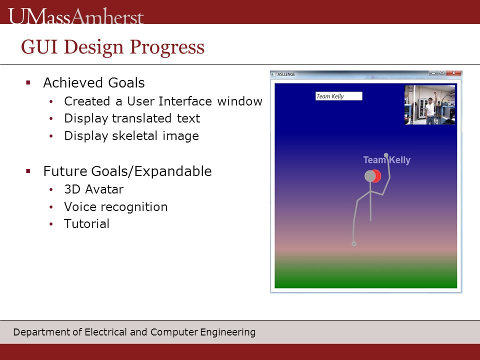 Department of Electrical and Computer Engineering GUI Design Progress  Achieved Goals Created a User Interface window Display translated text Display skeletal image  Future Goals/Expandable 3D Avatar Voice recognition Tutorial