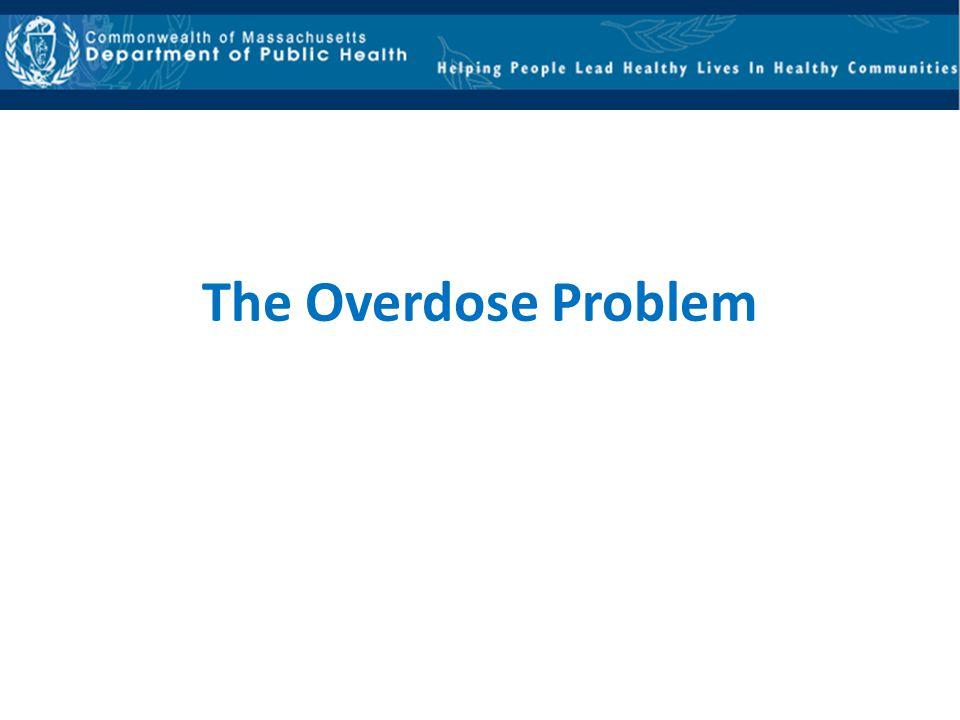 The Overdose Problem