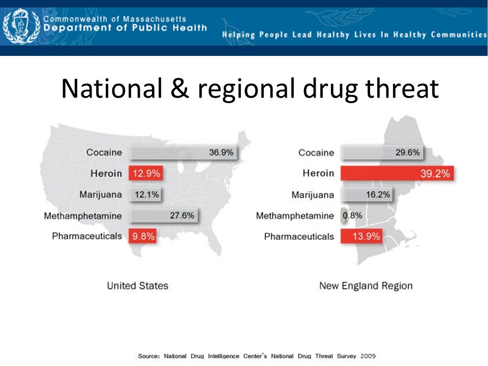 National Vital Statistics System, 1999-2008; Automation of Reports and Consolidated Orders System (ARCOS) of the Drug Enforcement Administration (DEA), 1999-2010; Treatment Episode Data Set, 1999-2009 Prescription opioid sales, deaths and treatment: 1999-2010
