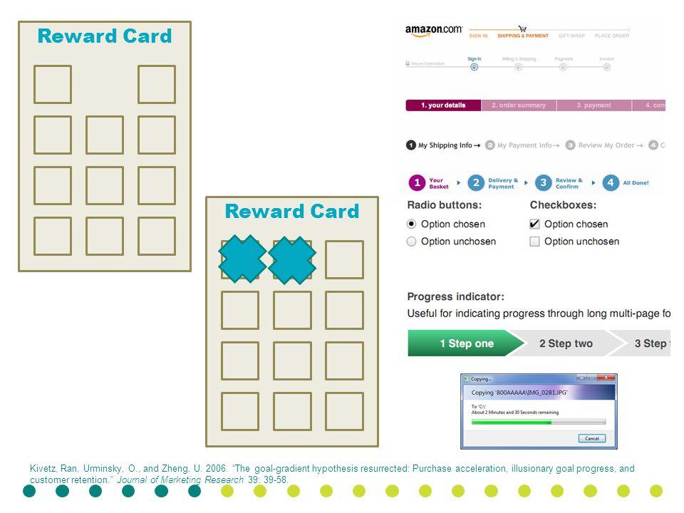 Reward Card Kivetz, Ran, Urminsky, O., and Zheng, U.